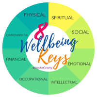 TOC - 8 Wellbeing Keys - White Background