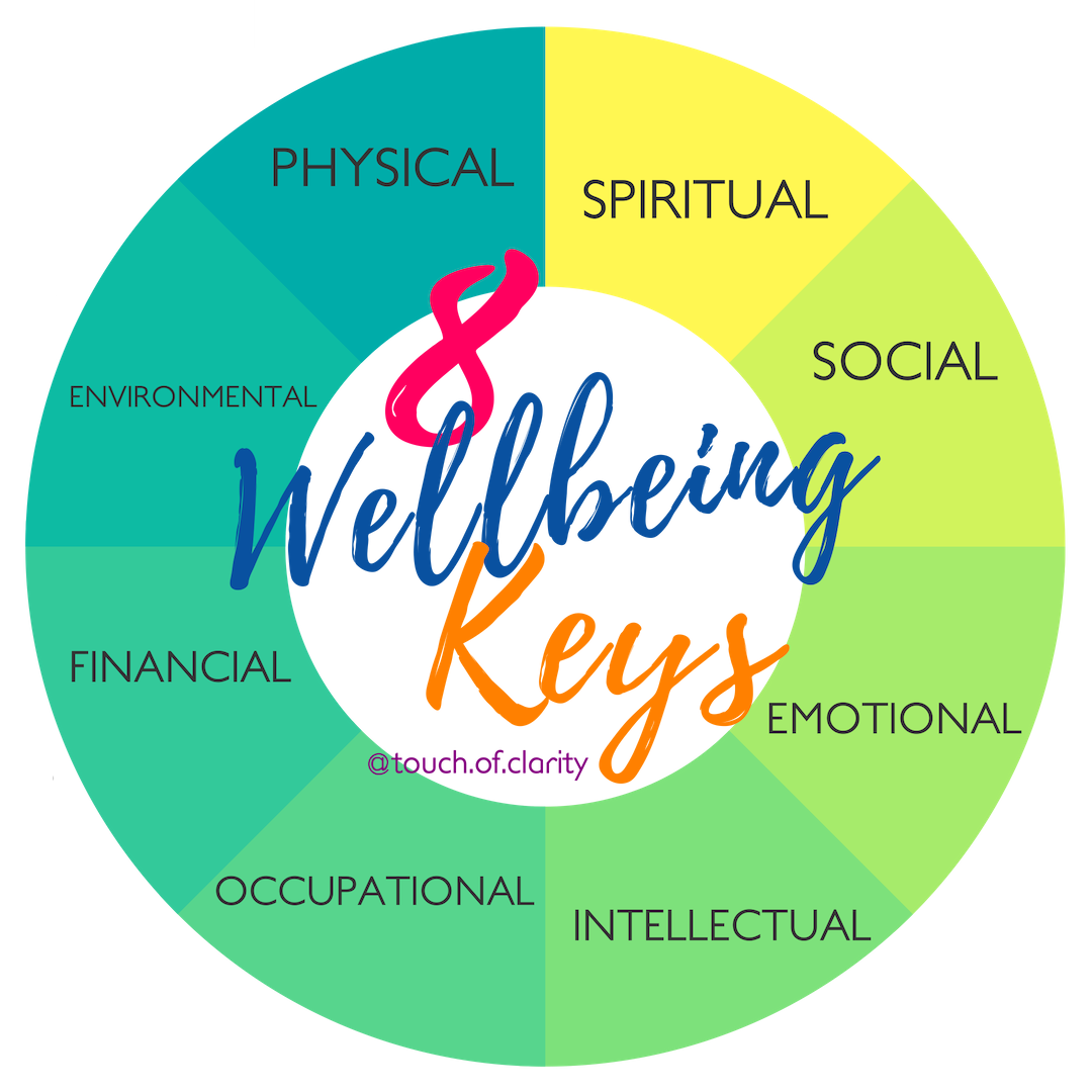 Touch of Clarity - 8 Wellbeing Keys