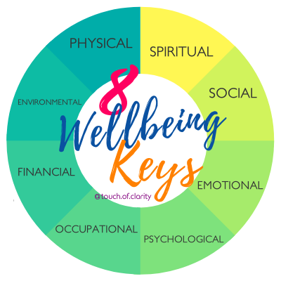 400x400 8 Wellbeing Keys