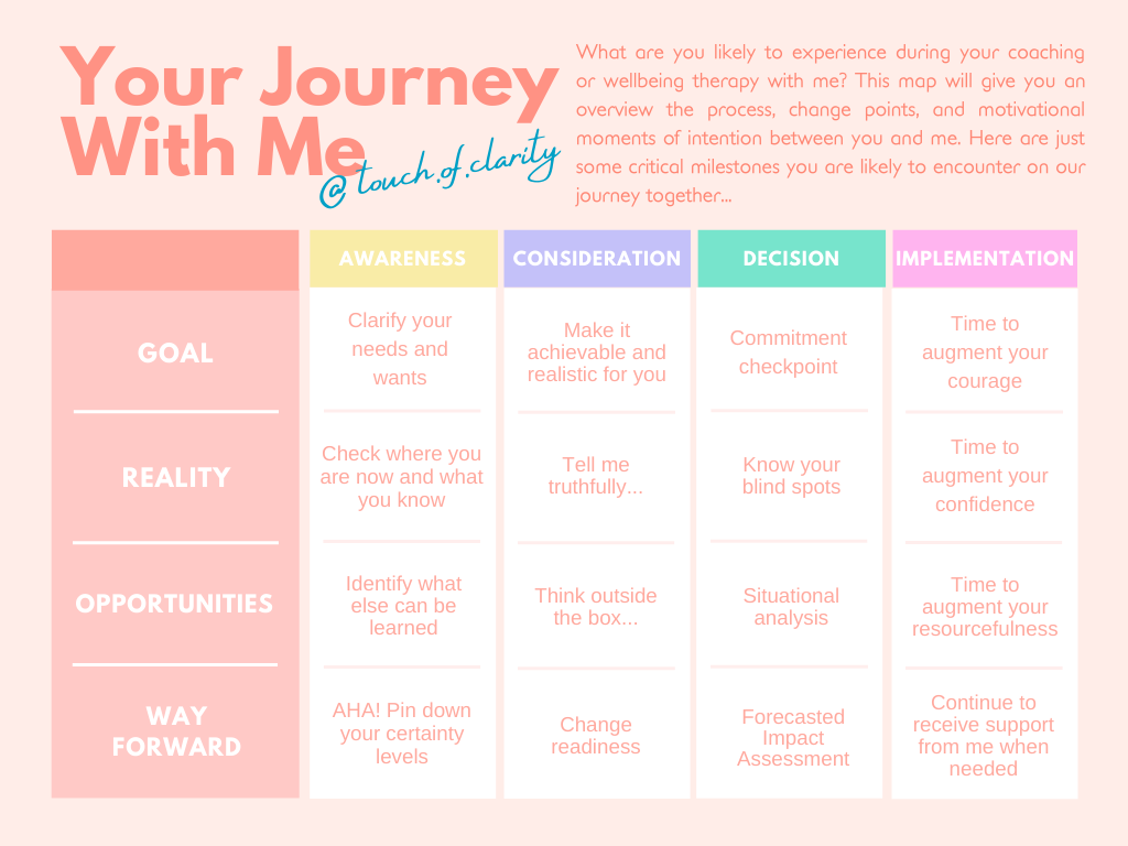Your Journey with Me-2
